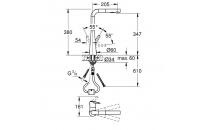 GROHE Кухненски смесител с издърпващ се чучур с 2 функции и 360° завъртане ZEDRA 32553002